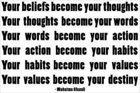 Kartka pocztowa – Ghandi – Your beliefs