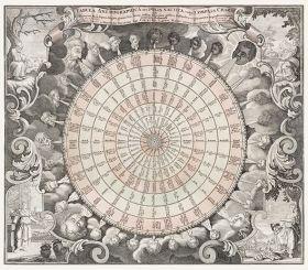 Mapa wiatrów - plakat 40x35 cm