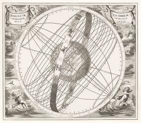 Orbita Słońca - plakat 40x35 cm