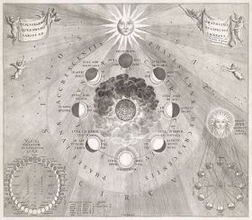 Mapa Księżyca i Słońca - poster 40x35 cm