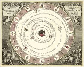 Zodiakalna mapa - plakat 50x40